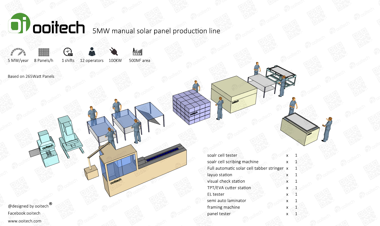 5MW Solar Panel Production Line Solar Panel Making Machines