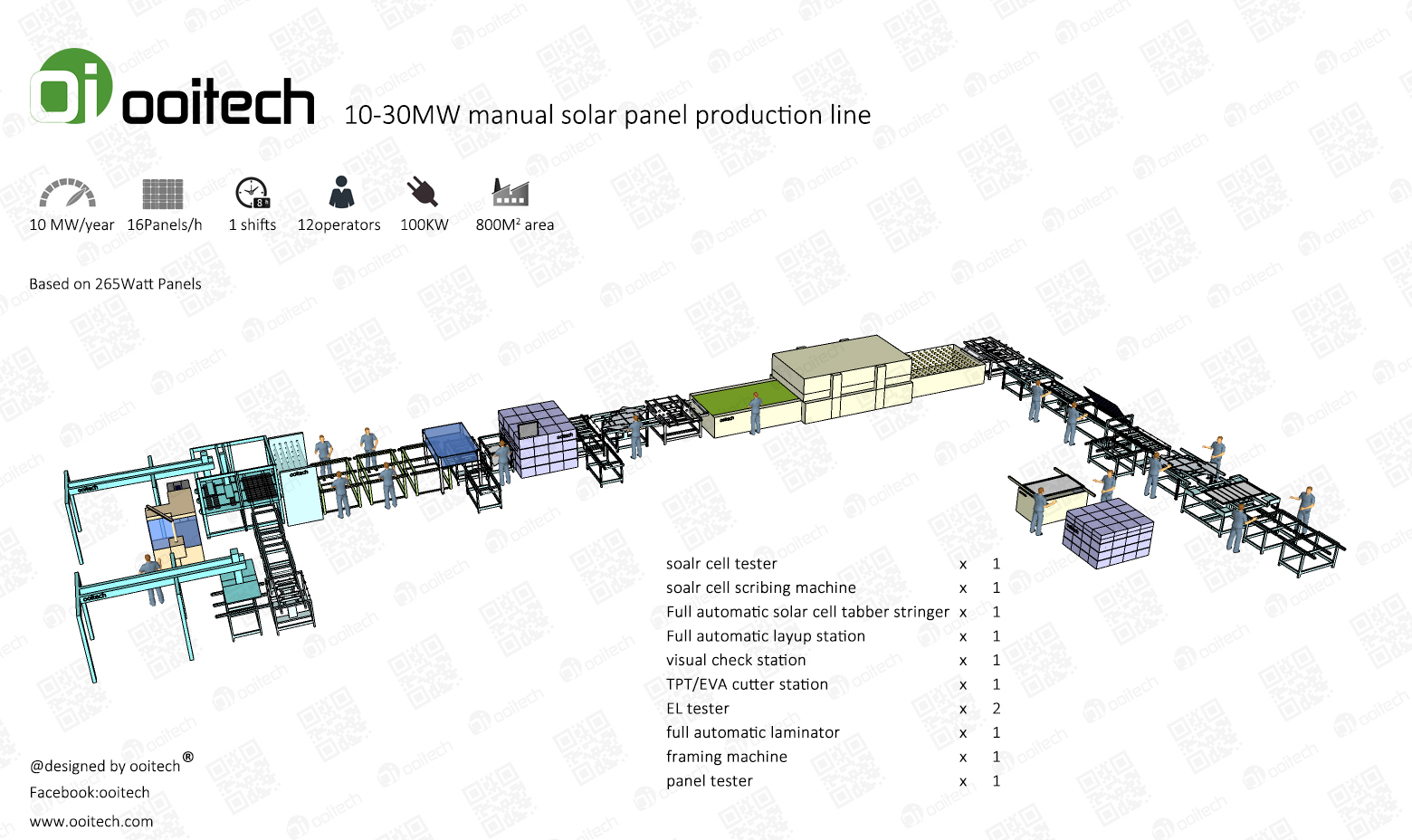 10-30MW Full Automatic Solar Panel Production line Assembly Line