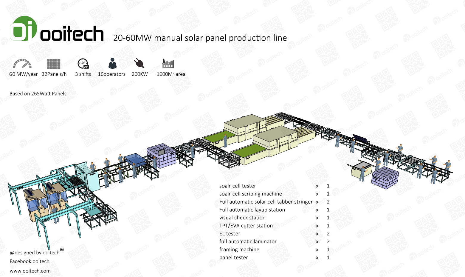 solar panel production line, solar panel manufacturing equipment, solar panel manufacturing plant cost, solar panel production line cost,solar panel manufacturing equipment for sale