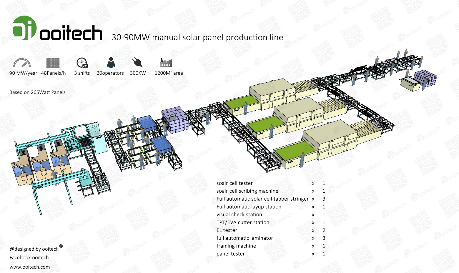 automatic solar panel manufacturing equipment,solar panel production line,solar panel making machines