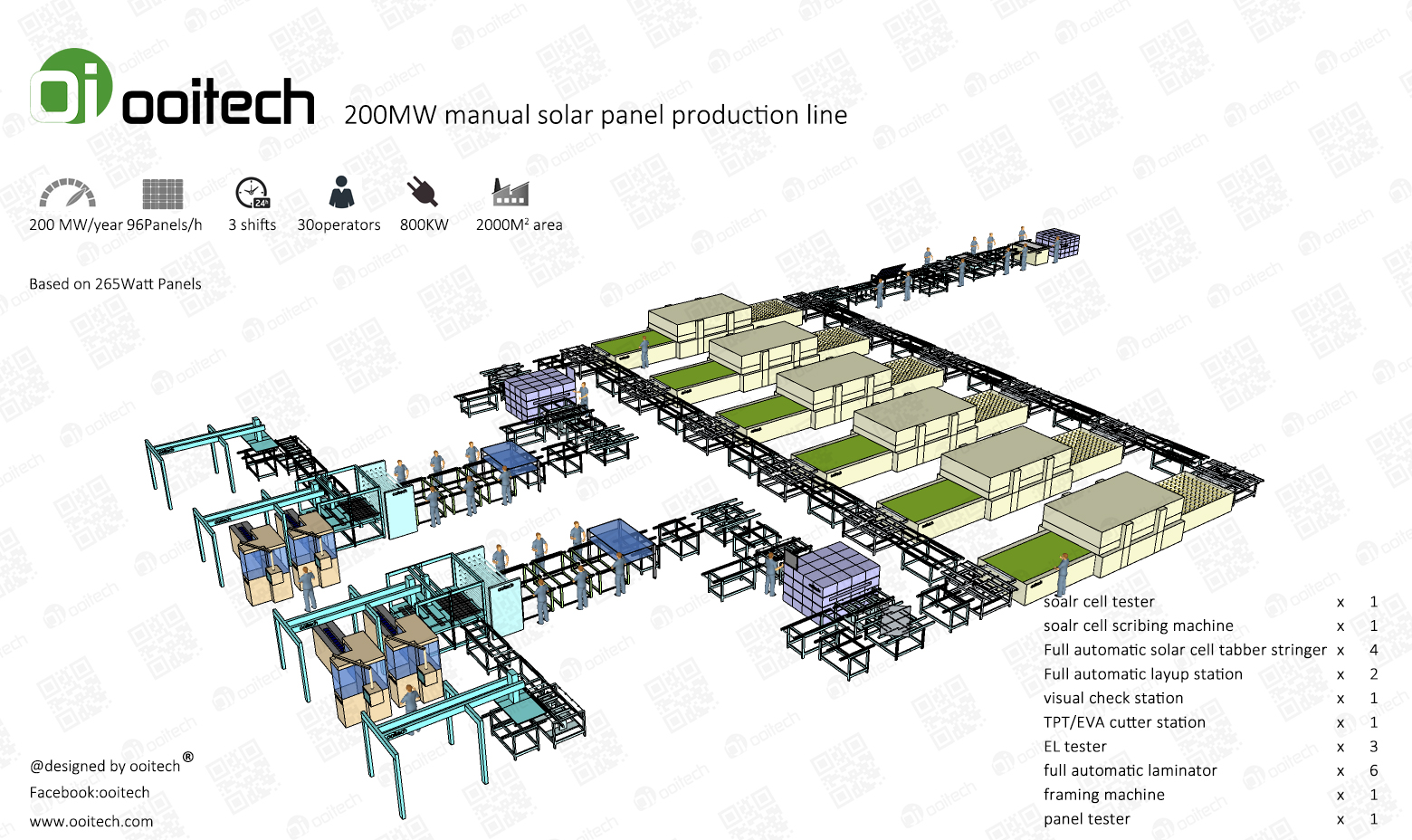 Solar Panel Conveyor Line machine for making solar panel solar panel making machine solar panel making machine cost solar panel making machine videos