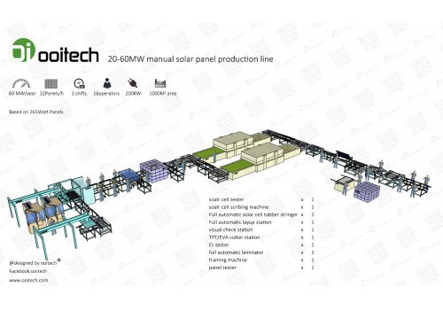 20-60MW Full Automatic Solar Panel Production Line solar panel making assembly line