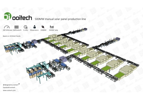 500MW & More Automatic Solar Panel Making Line solar module production line