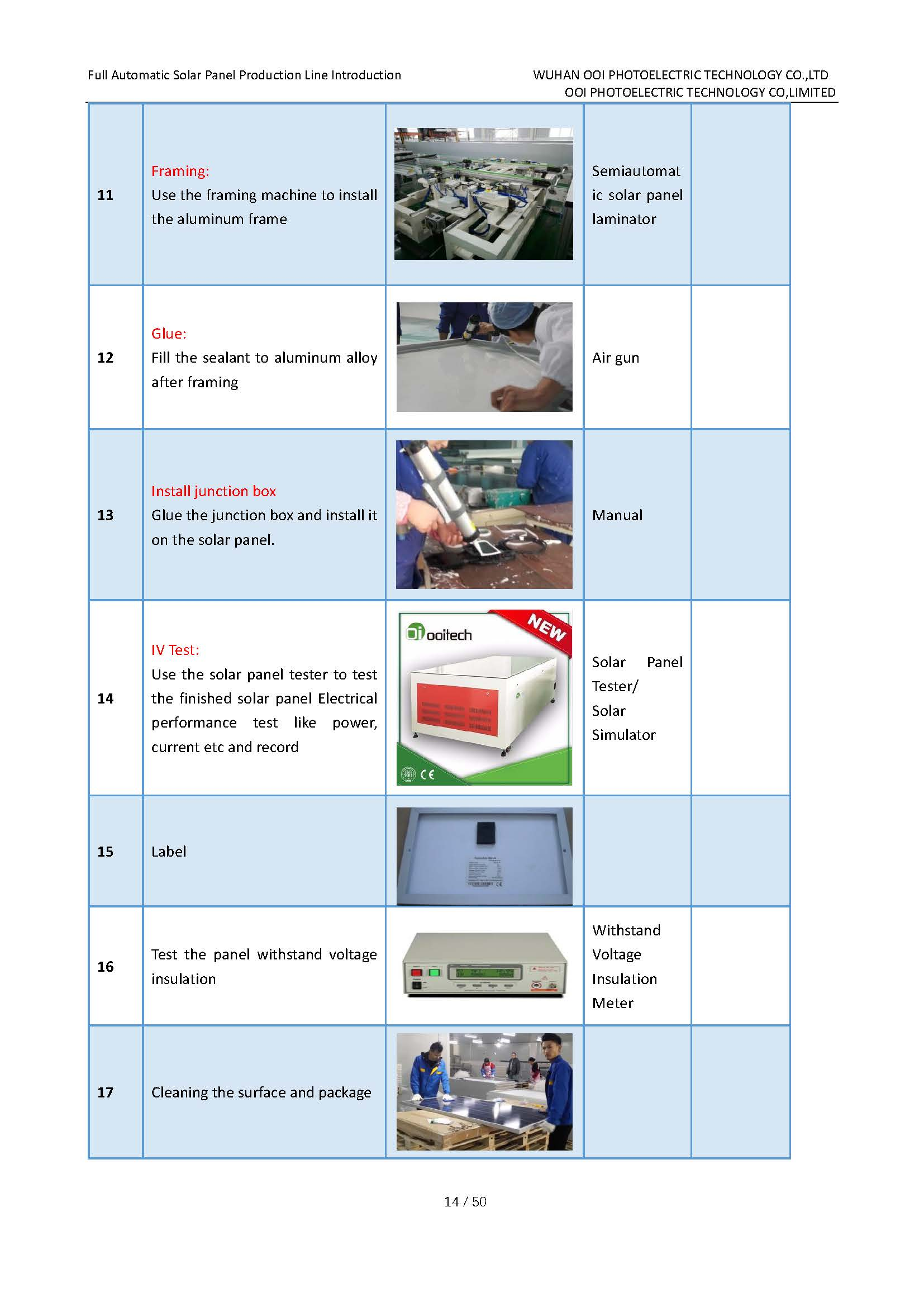 solar panel production line main machines